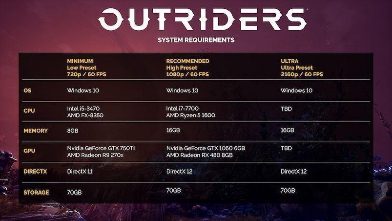 Outriders para PC - Requisitos
