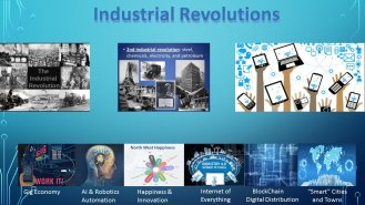 southport industrial revolutions