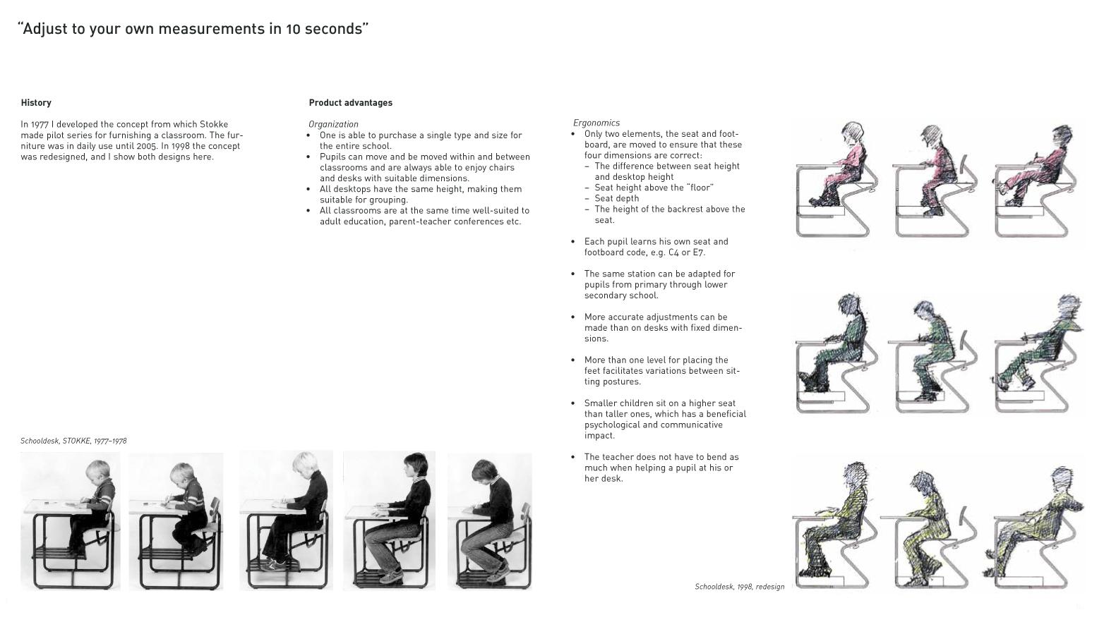 Rethinking Sitting Peter Opsvik Epub