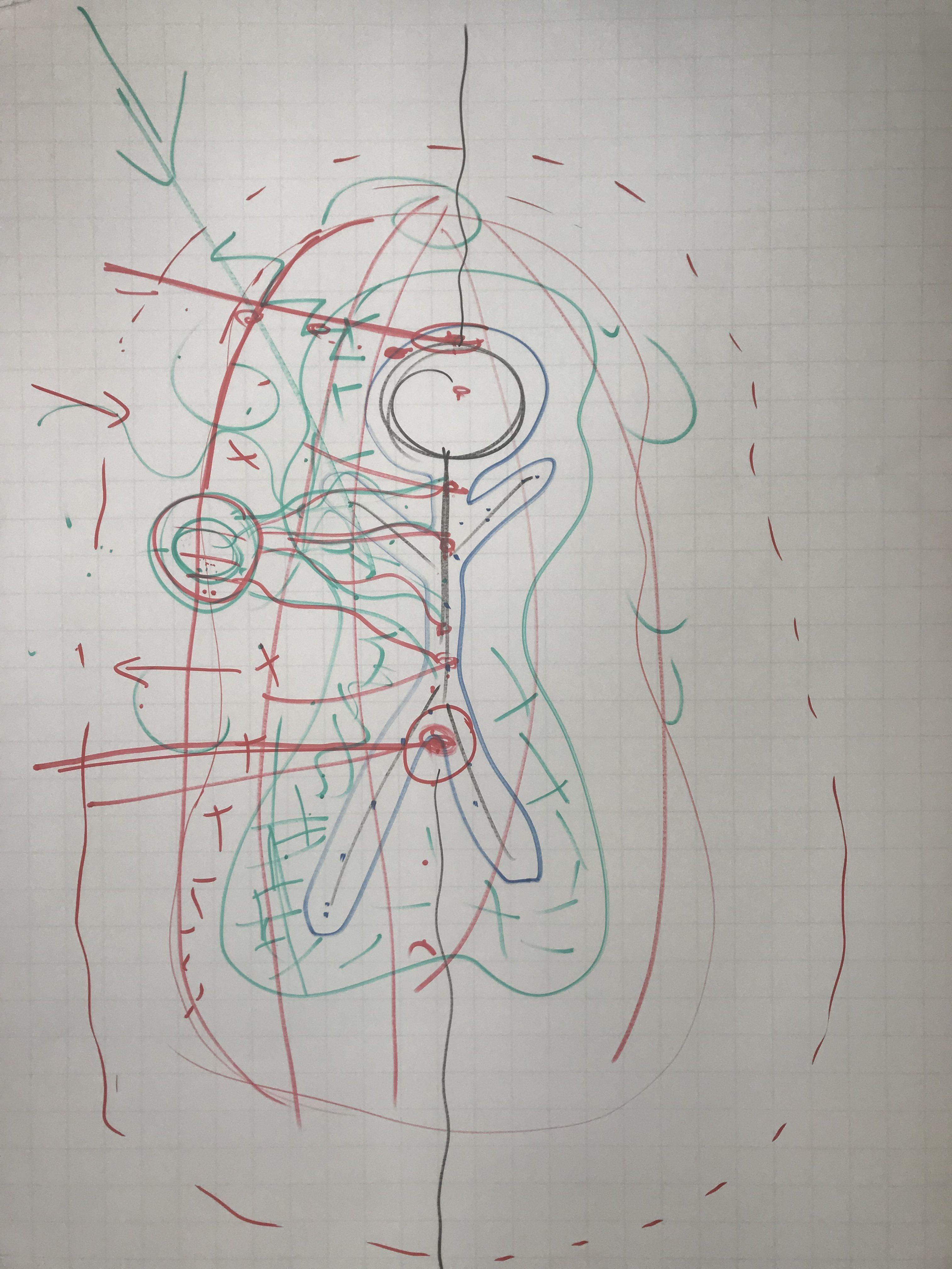 Energetische Anatomie