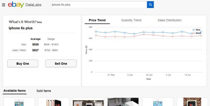 eBay What's it Worth? USA