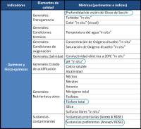 indicadores_fq