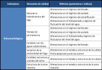 indicadores_hmf