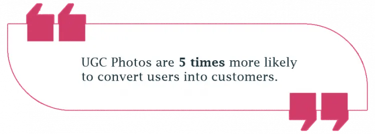 UGC Photos are 5 times more likely to convert users into customers.