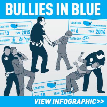 Bullies in Blue