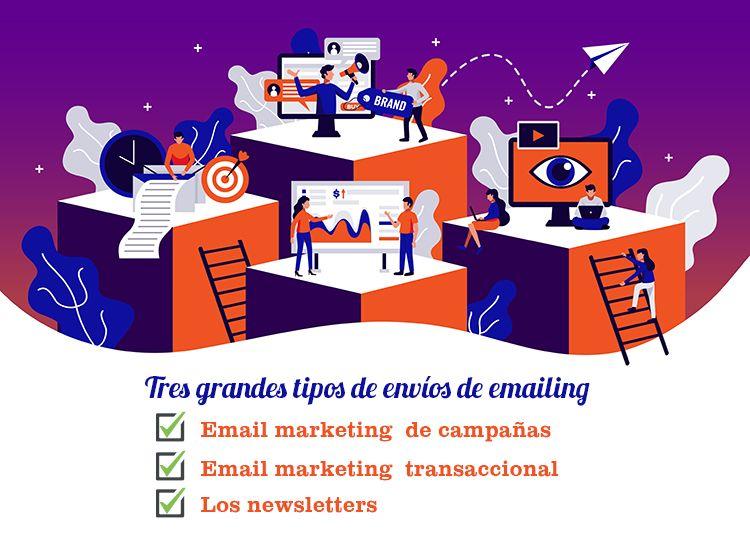 Como hacer email marketing efectivo Tipos de envio