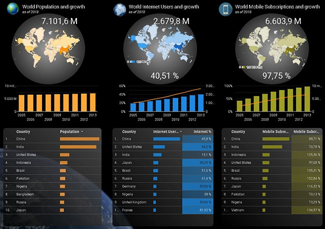 visualizacion de datos en data studio