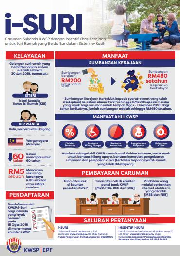 Panduan Semak Status iSuri KWSP Bantuan RM480Setahun