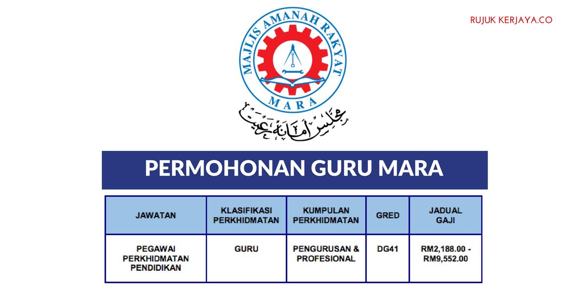 Jawatan Kosong Guru MARA 2020 (Gred DG41) - Tips Permohonan