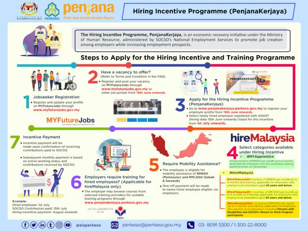 Pendaftaran Online Penjana Kerjaya