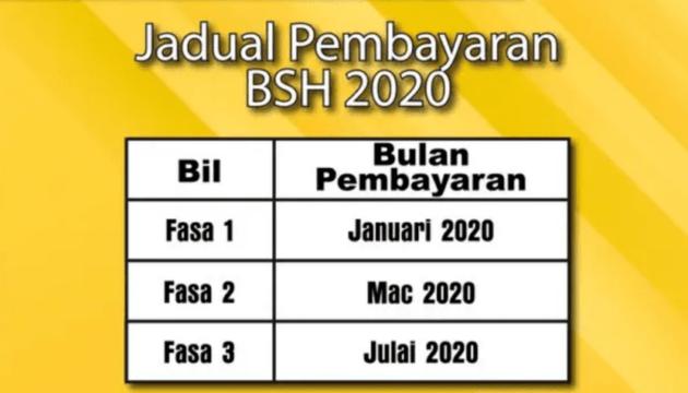Tarikh bayaran BSH fasa 3