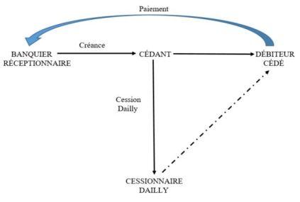 Schéma 11