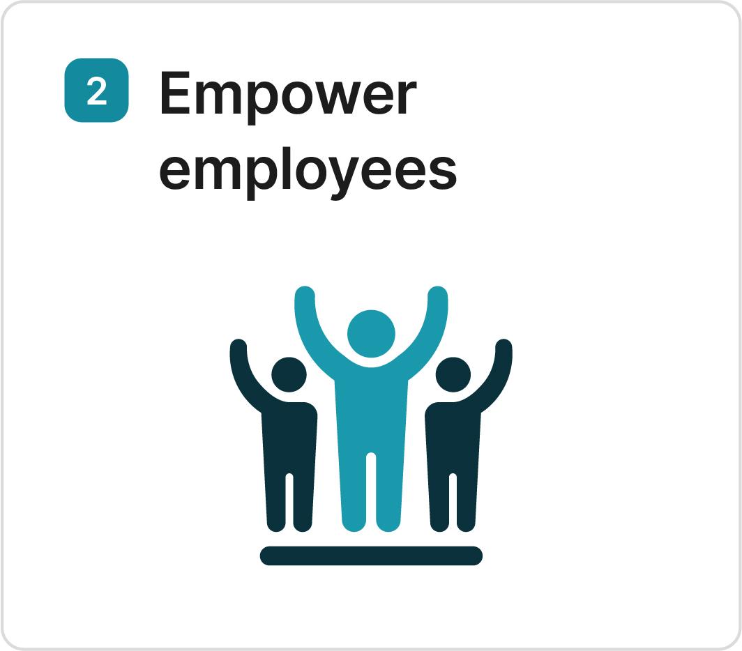 2-EmpowerEmployees
