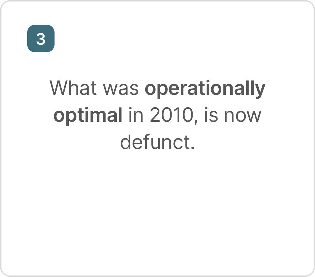3-WhatWasOperationallyOptimal