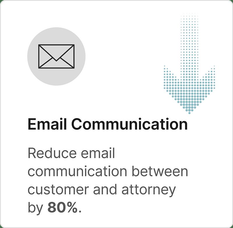 EmailCommunication