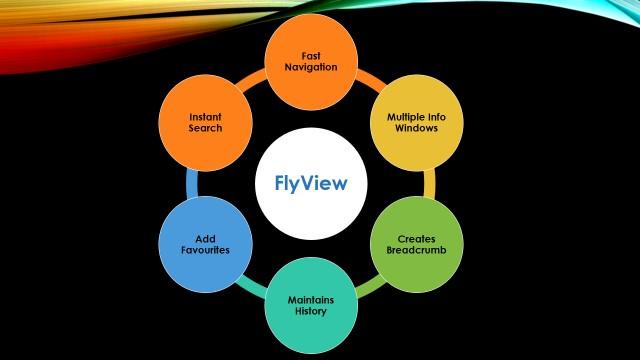 SharePoint Explorer site menu