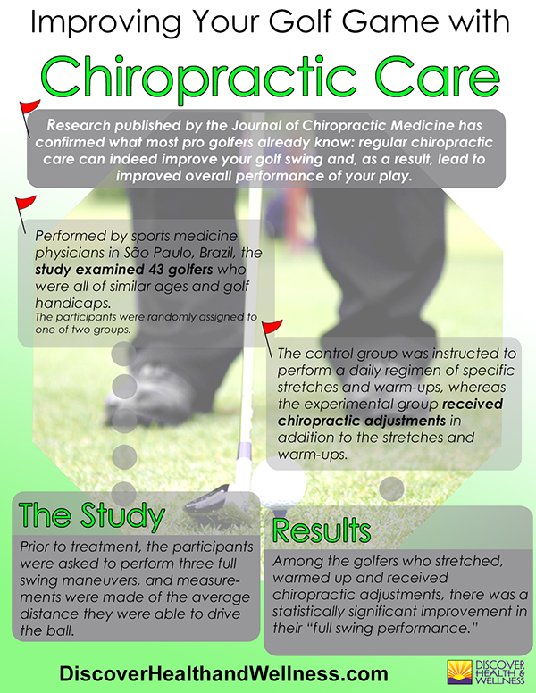 chiropractic improving golf game