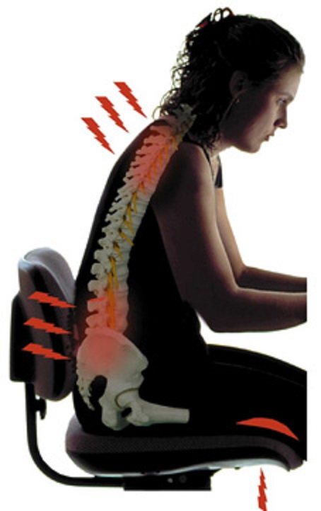 Sitting Still: Your Posture And Your Health