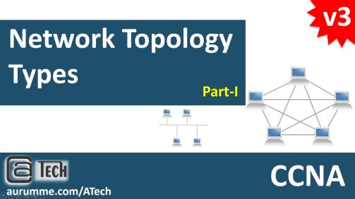 Network Topology Types Atech Waqas Karim (0.0)_