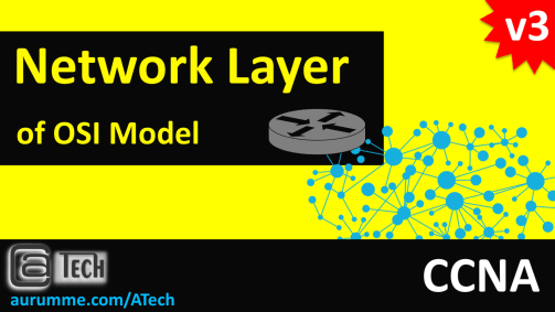 OSI Model - Network Layer, ATech, Waqas Karim