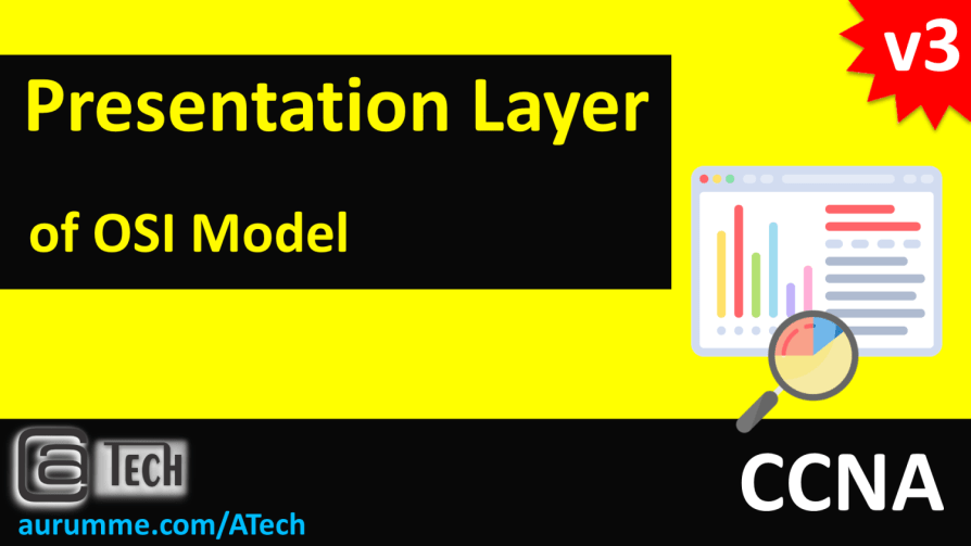 OSI Model - Presentation Layer, ATech, Waqas Karim