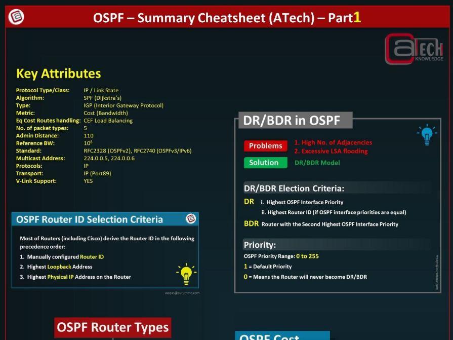 ATech Summary Cheatsheets - Best for Cisco CCNA