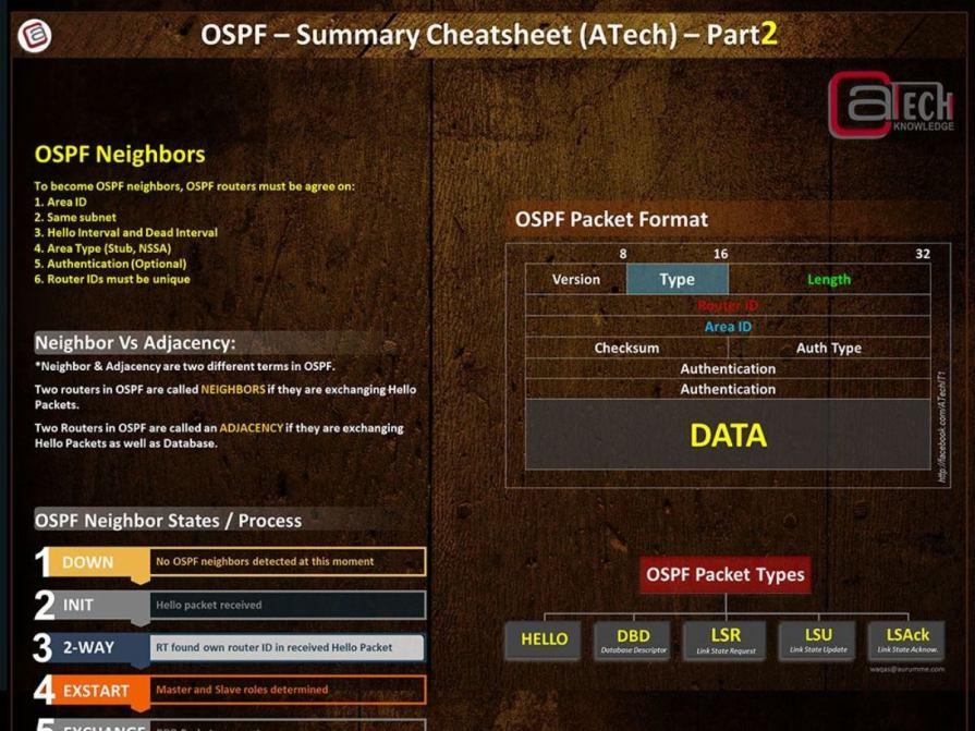 OSPF Cheat Sheet - Part2