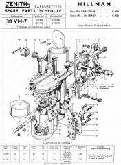 Downdraft Zenith carburettors