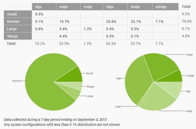 dashboard-distribution-august-2013_2