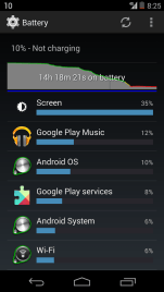 Battery outdoors on mobile data