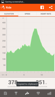 Elevation graph