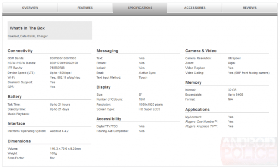 All New HTC One Specs