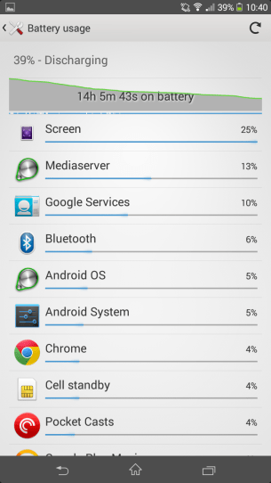 Typical Battery Life