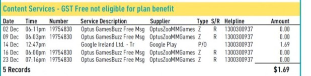 Google Play Optus Bill