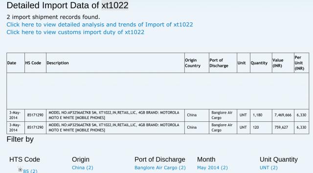 XT1022 - Zauba