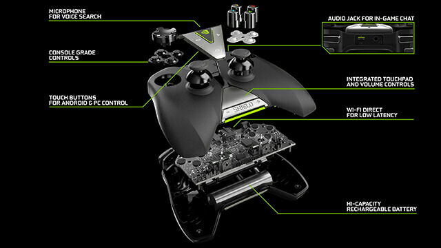 shield-wireless-controller-exploded-view-640px