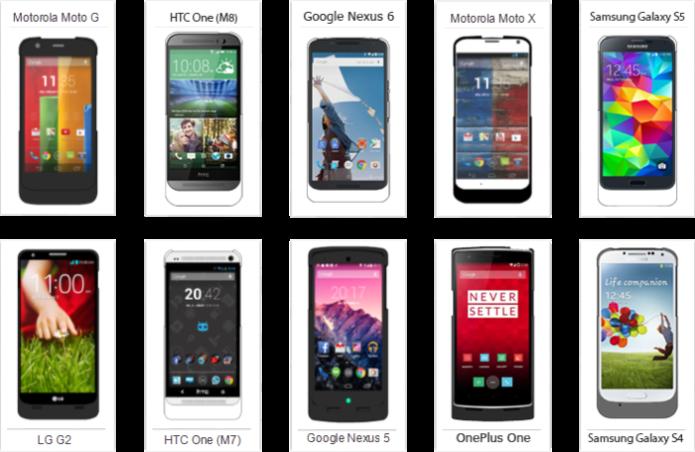 ExoDrive on phones