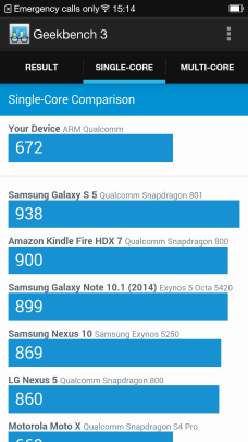 GeekBench Single Core