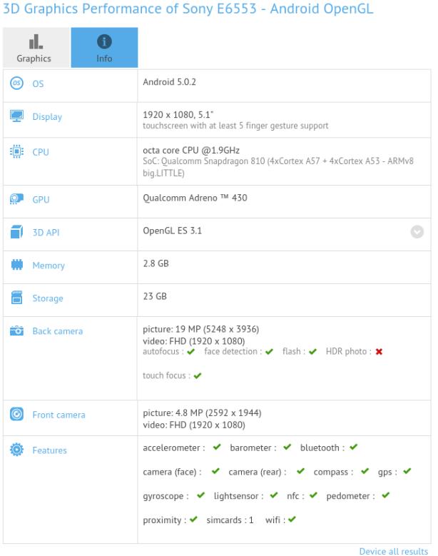E963 - Sony Xperia Z4 GFXBench