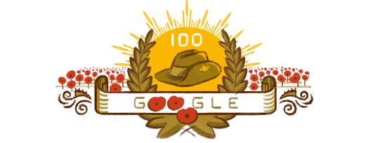 100 Years of Anzac