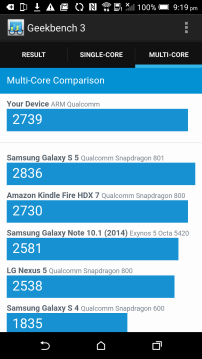 Mult-Core Comparison