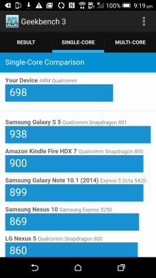 Single Core Comparison