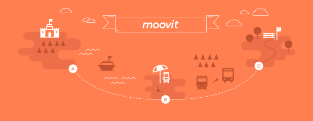 Image result for moovit app