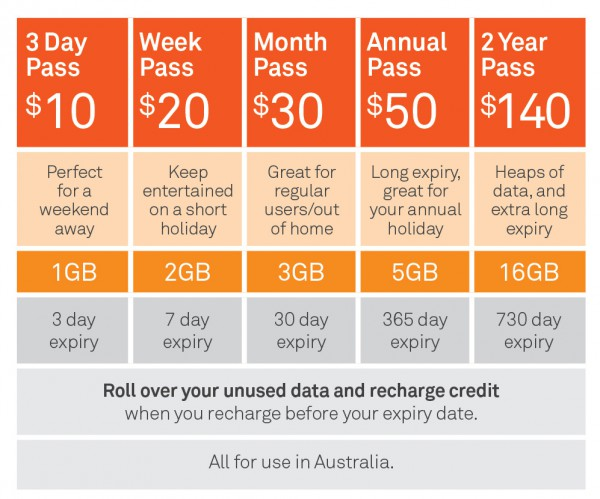 31722TEL-Pre-Paid-Mobile-Broadband-image2