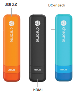 Chromebit Colours