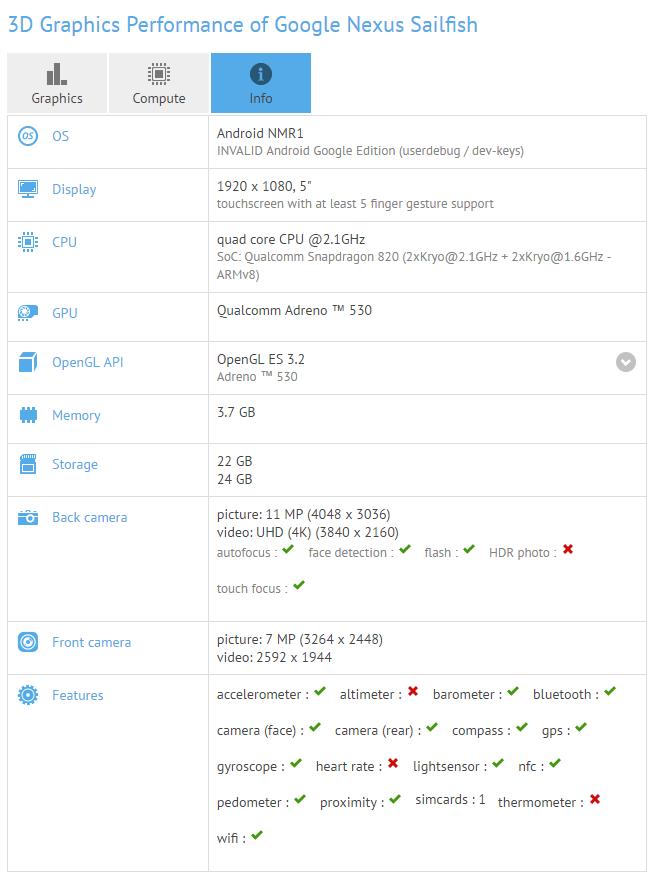 Google Nexus Sailfish performance in GFXBench