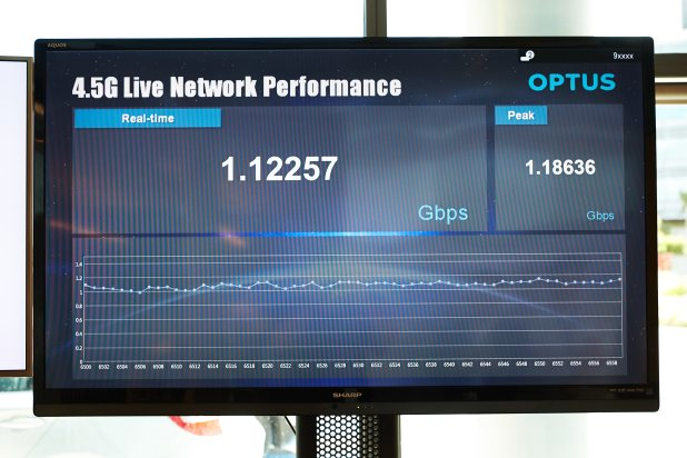 optus 4.5g network speed test at macquarie park sydney