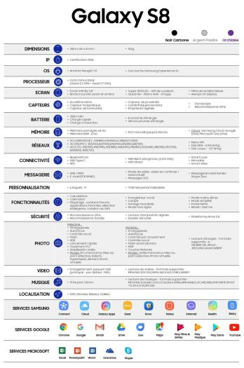 Galaxy S8 Spec Sheet