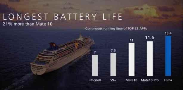 Mate 20 Pro battery