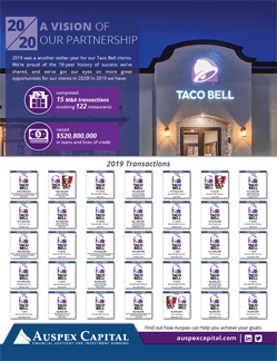 2019 Year-End Taco Bell Transactions